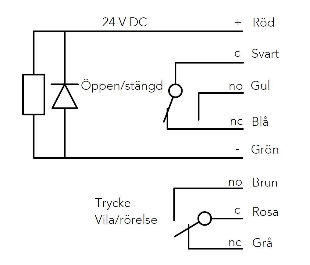 kopplinshcema-step110-120